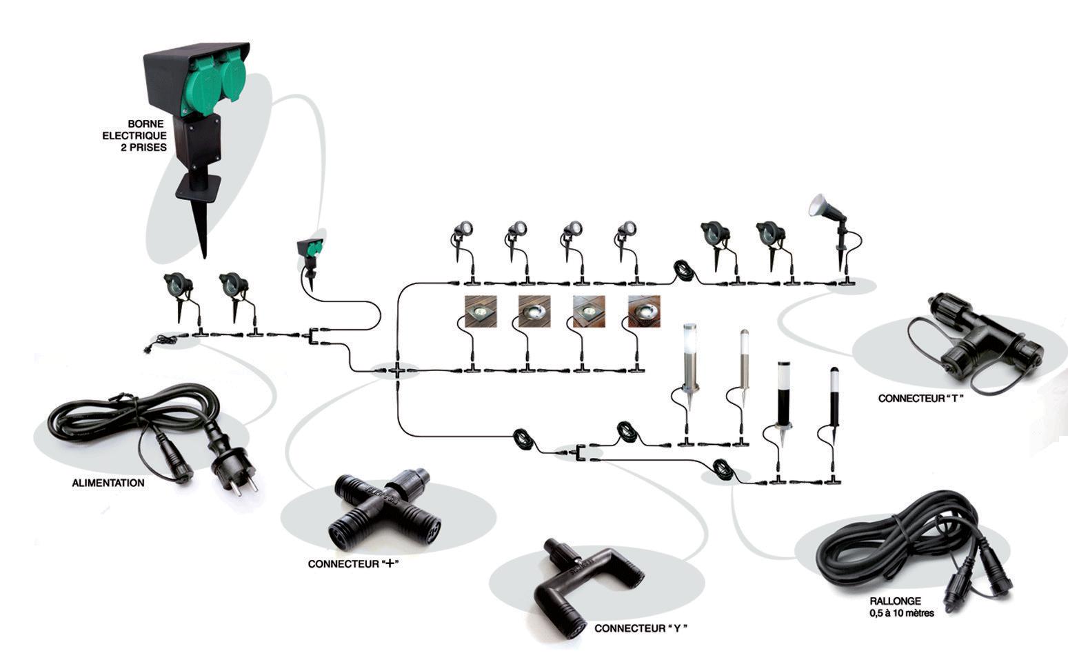 Fiche conseil installation pose connectique easy connect for Branchement eclairage exterieur en serie