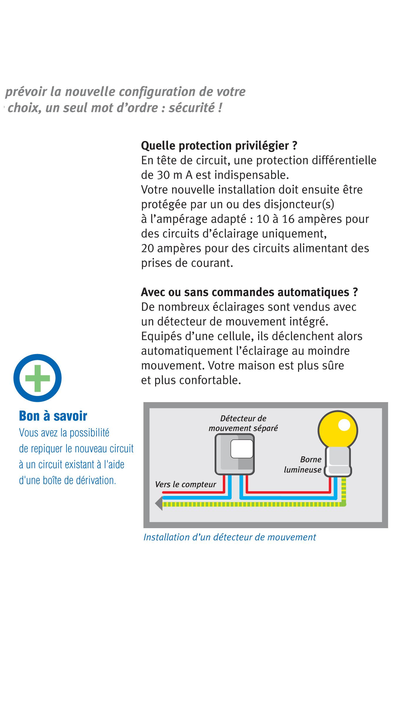 Comment Installer Un Eclairage Exterieur raccordement au tableau électrique